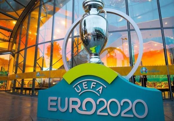یورو 2020، قدرت نمایی هلند و بلژیک و صعود نوبرانه دانمارک و اتریش